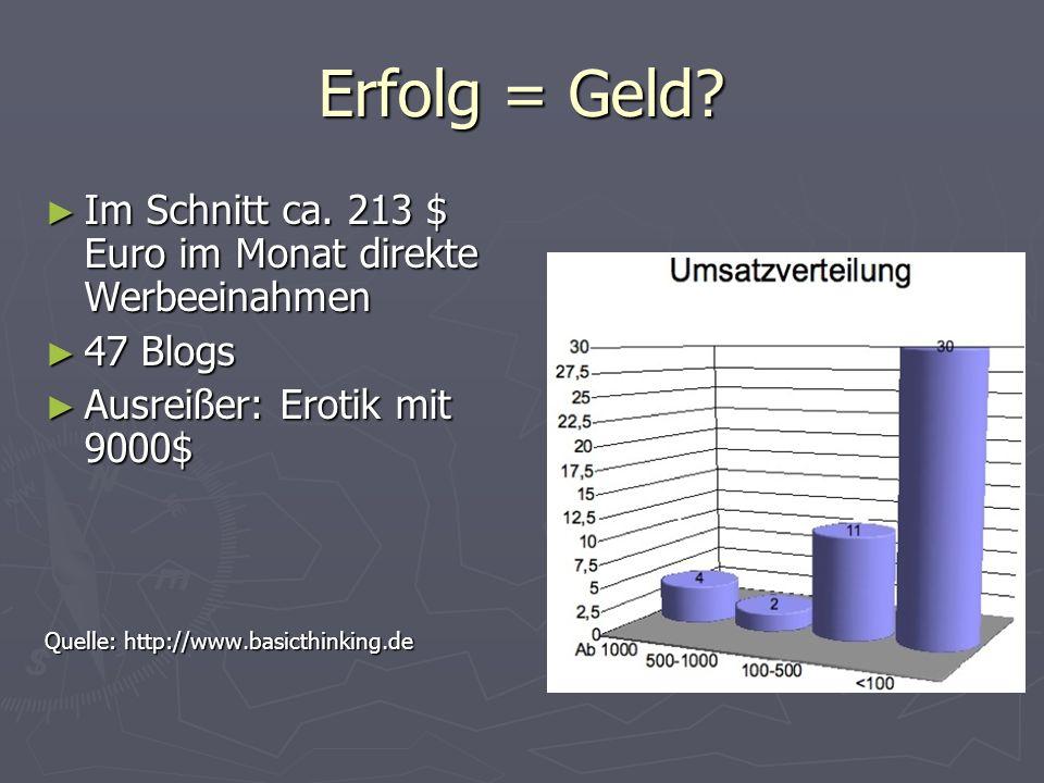 Erfolg = Geld. Im Schnitt ca. 213 $ Euro im Monat direkte Werbeeinahmen Im Schnitt ca.