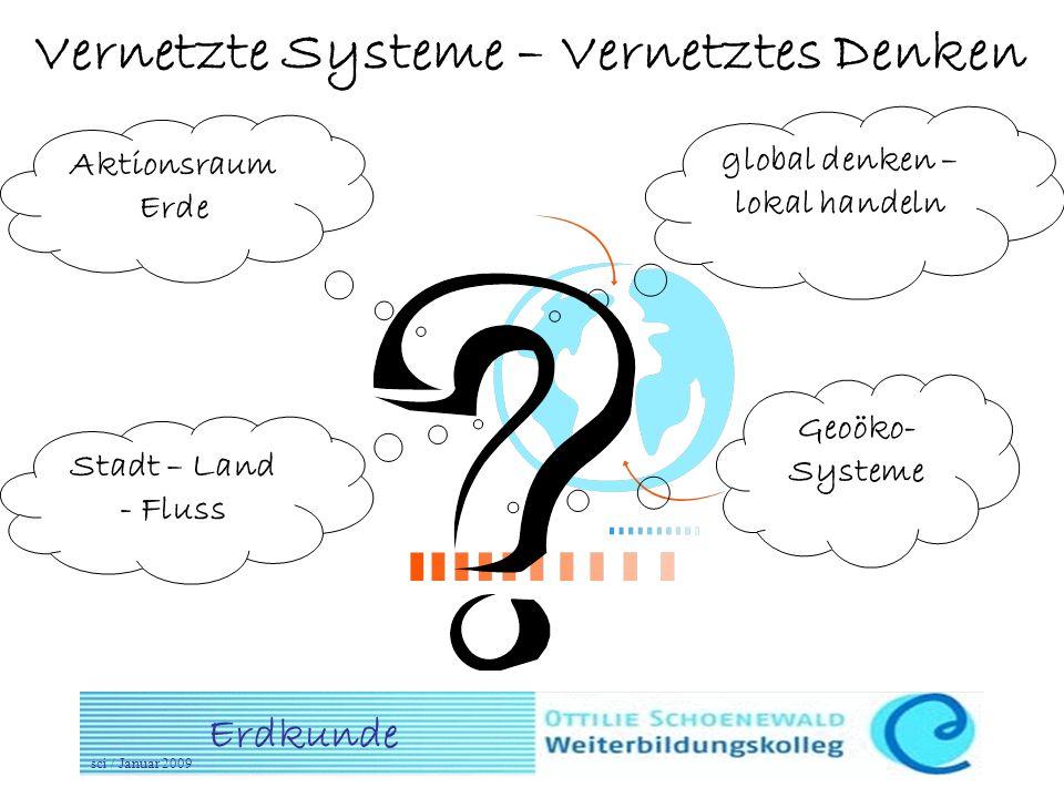 Erdkunde sci / Januar 2009 Vernetzte Systeme – Vernetztes Denken global denken – lokal handeln Geoöko- Systeme Aktionsraum Erde Stadt – Land - Fluss