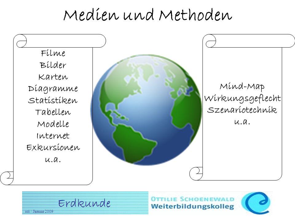 Erdkunde sci / Januar 2009 Medien und Methoden Filme Bilder Karten Diagramme Statistiken Tabellen Modelle Internet Exkursionen u.a. Mind-Map Wirkungsg