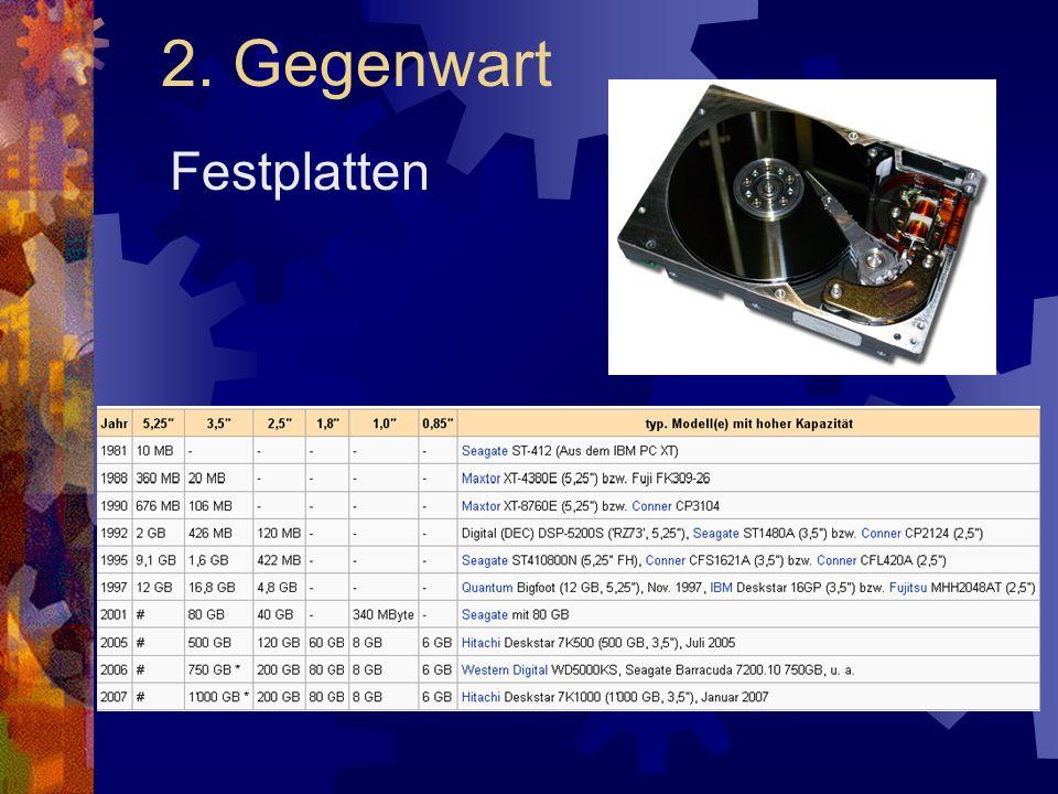 2. Gegenwart Festplatten