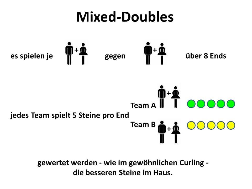Mixed-Doubles es spielen jegegenüber 8 Ends ++ jedes Team spielt 5 Steine pro End Team A + Team B + gewertet werden - wie im gewöhnlichen Curling - die besseren Steine im Haus.