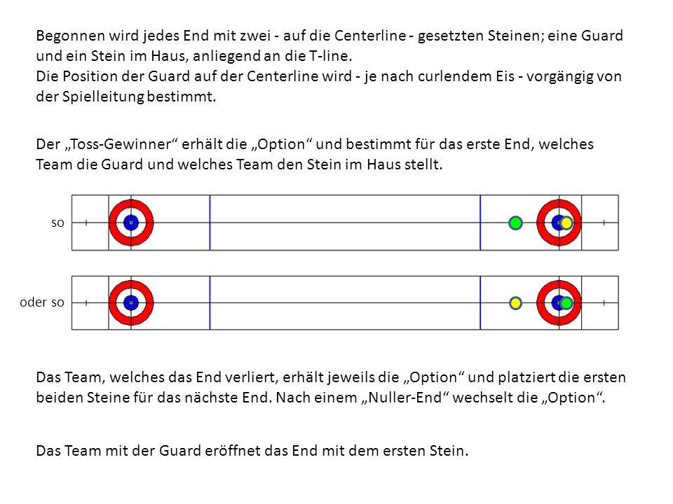 Der Toss-Gewinner erhält die Option und bestimmt für das erste End, welches Team die Guard und welches Team den Stein im Haus stellt.