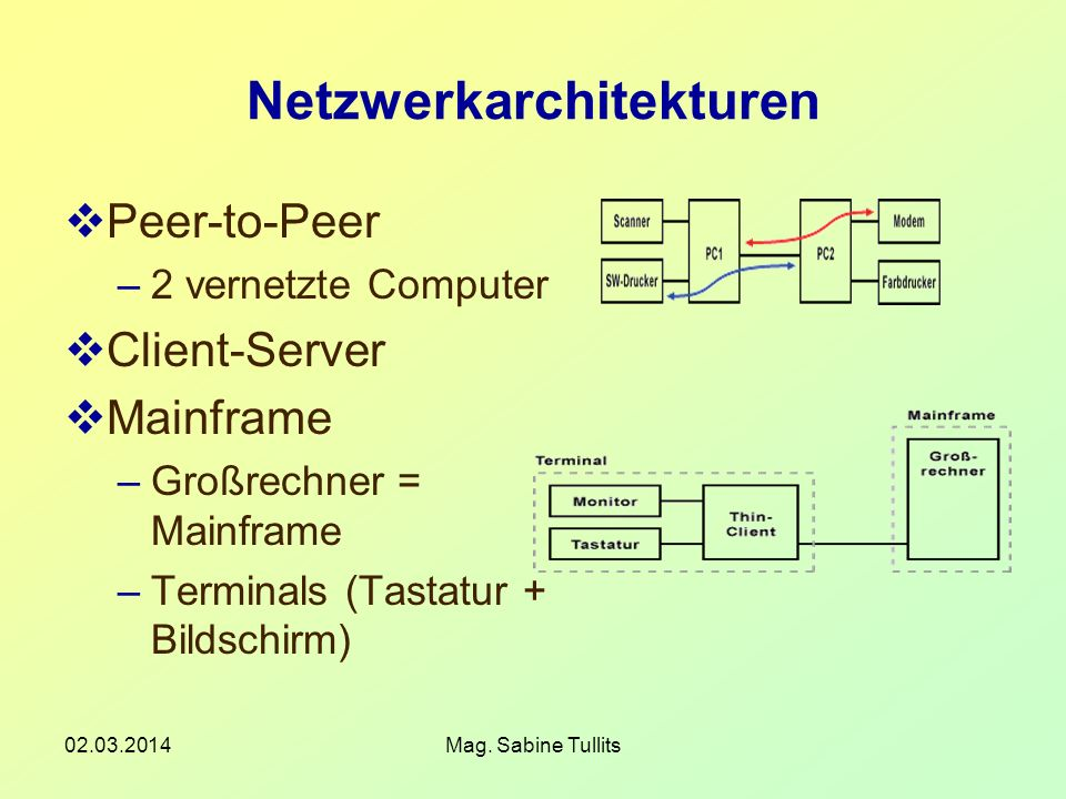 02.03.2014Mag. Sabine Tullits Netzwerkarchitekturen Peer-to-Peer –2 vernetzte Computer Client-Server Mainframe –Großrechner = Mainframe –Terminals (Ta