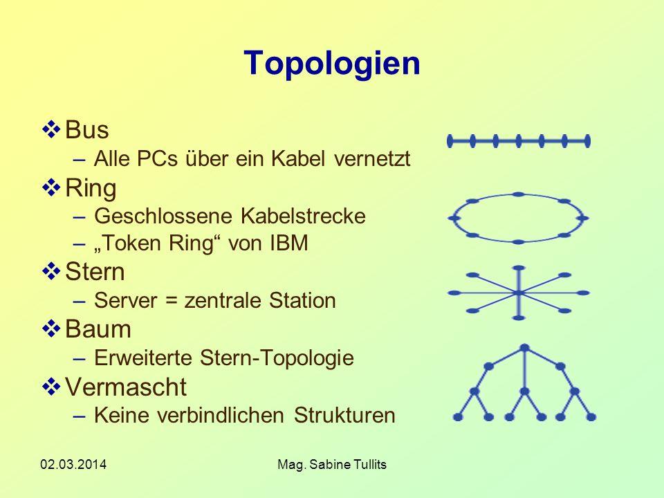 02.03.2014Mag. Sabine Tullits Topologien Bus –Alle PCs über ein Kabel vernetzt Ring –Geschlossene Kabelstrecke –Token Ring von IBM Stern –Server = zen