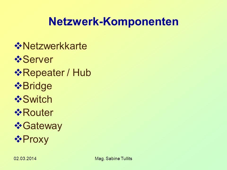 02.03.2014Mag. Sabine Tullits Netzwerk-Komponenten Netzwerkkarte Server Repeater / Hub Bridge Switch Router Gateway Proxy