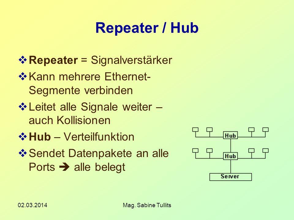02.03.2014Mag. Sabine Tullits Repeater / Hub Repeater = Signalverstärker Kann mehrere Ethernet- Segmente verbinden Leitet alle Signale weiter – auch K