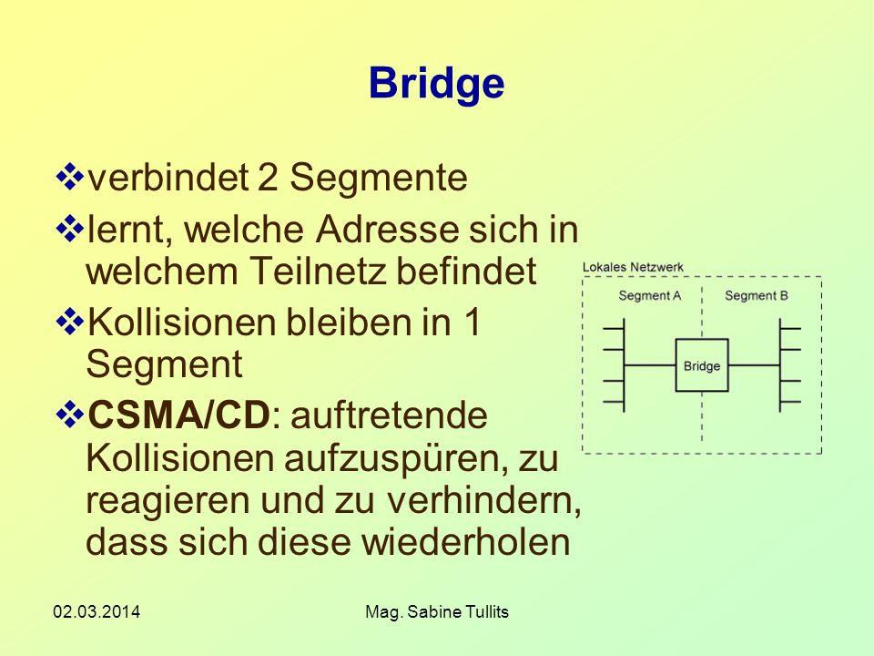 02.03.2014Mag. Sabine Tullits Bridge verbindet 2 Segmente lernt, welche Adresse sich in welchem Teilnetz befindet Kollisionen bleiben in 1 Segment CSM