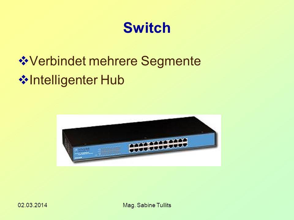 02.03.2014Mag. Sabine Tullits Switch Verbindet mehrere Segmente Intelligenter Hub