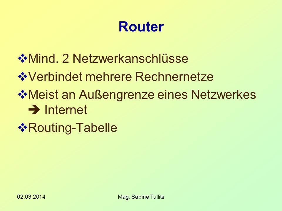 02.03.2014Mag. Sabine Tullits Router Mind. 2 Netzwerkanschlüsse Verbindet mehrere Rechnernetze Meist an Außengrenze eines Netzwerkes Internet Routing-