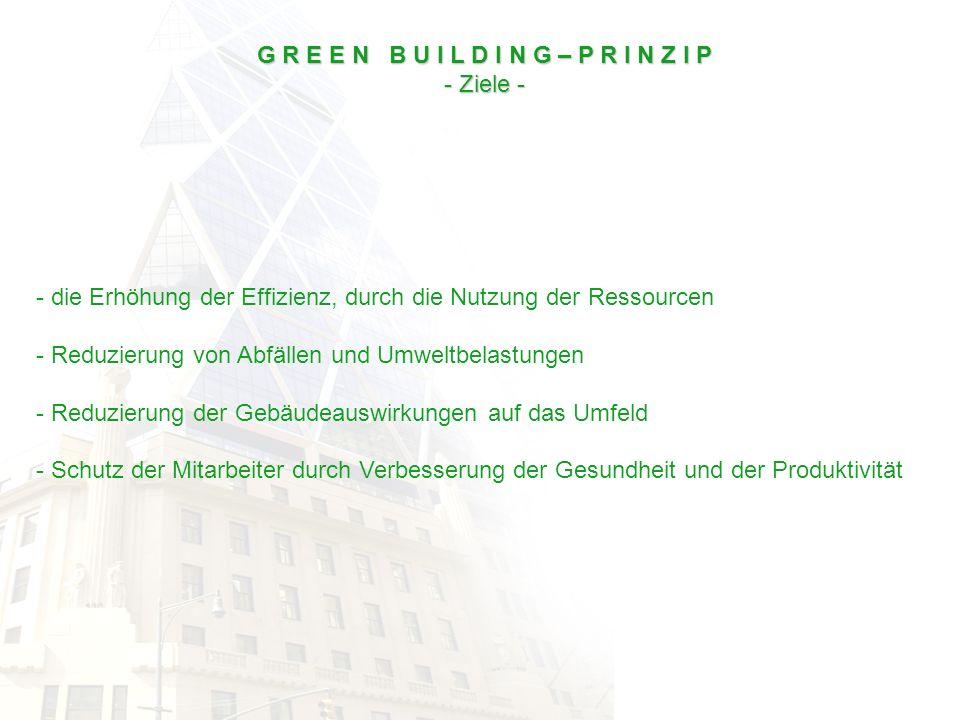 G R E E N B U I L D I N G – P R I N Z I P - Ziele - - die Erhöhung der Effizienz, durch die Nutzung der Ressourcen - Reduzierung von Abfällen und Umwe