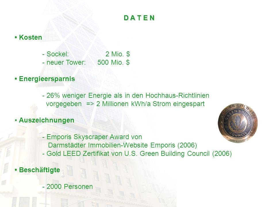Kosten - Sockel: 2 Mio. $ - neuer Tower:500 Mio. $ Energieersparnis - 26% weniger Energie als in den Hochhaus-Richtlinien vorgegeben => 2 Millionen kW