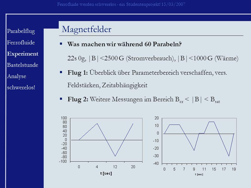 Ferrofluide werden schwerelos - ein Studentenprojekt! 15/03/2007 Parabelflug Ferrofluide Experiment Bastelstunde Analyse schwerelos! Magnetfelder Was