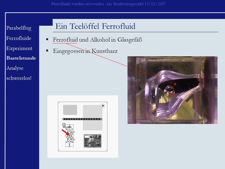 Ferrofluide werden schwerelos - ein Studentenprojekt! 15/03/2007 Parabelflug Ferrofluide Experiment Bastelstunde Analyse schwerelos! Ein Teelöffel Fer