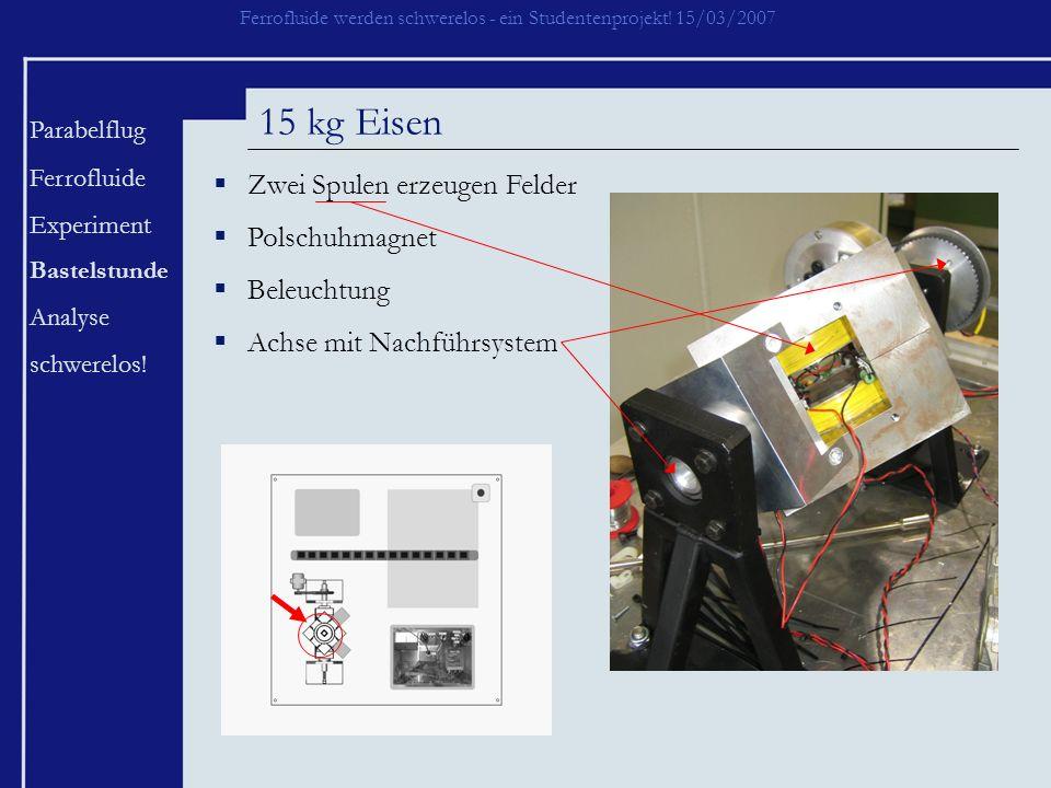 Ferrofluide werden schwerelos - ein Studentenprojekt! 15/03/2007 Parabelflug Ferrofluide Experiment Bastelstunde Analyse schwerelos! 15 kg Eisen Zwei