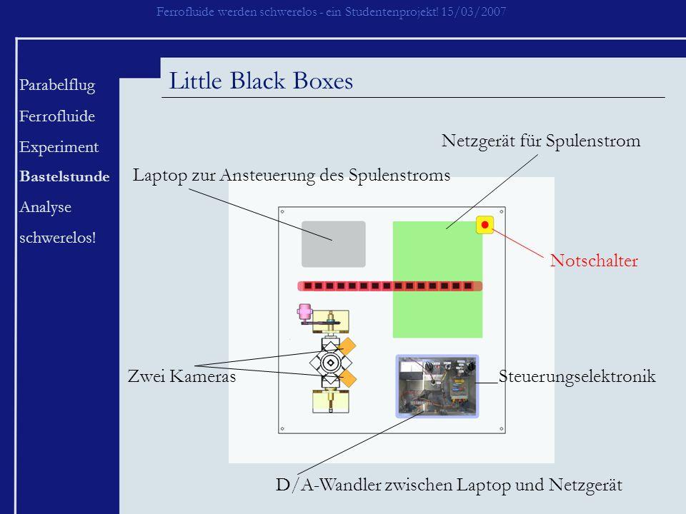Ferrofluide werden schwerelos - ein Studentenprojekt! 15/03/2007 Parabelflug Ferrofluide Experiment Bastelstunde Analyse schwerelos! Little Black Boxe