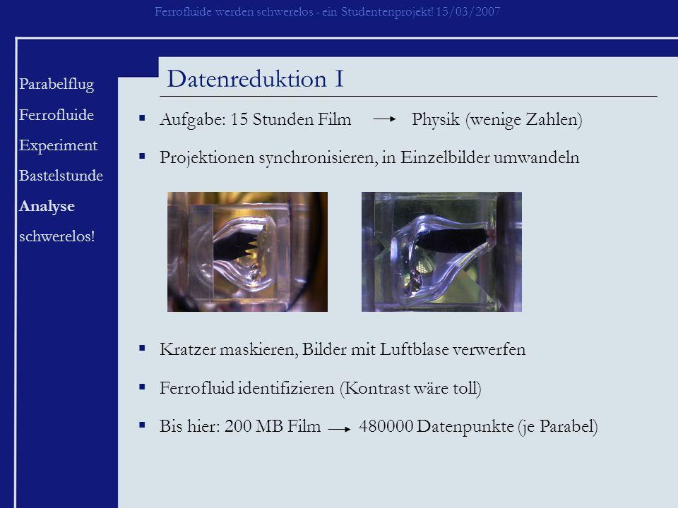 Ferrofluide werden schwerelos - ein Studentenprojekt! 15/03/2007 Parabelflug Ferrofluide Experiment Bastelstunde Analyse schwerelos! Datenreduktion I