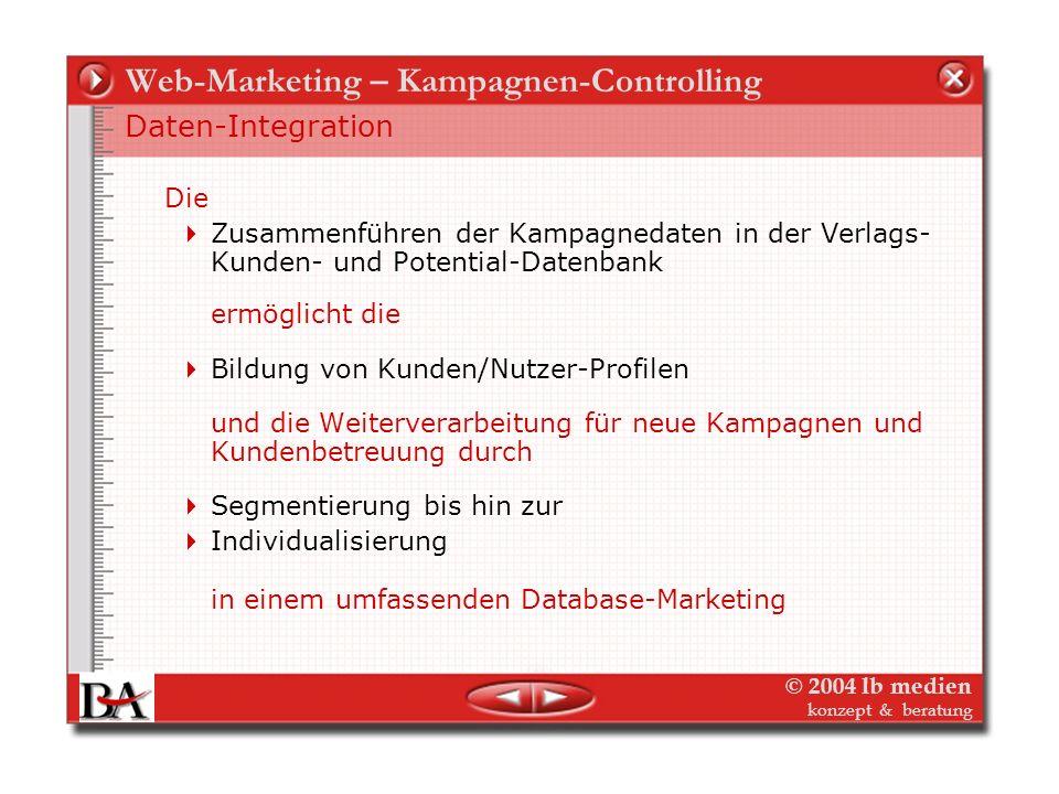 © 2004 lb medien konzept & beratung Web-Marketing – Kampagnen-Controlling Fall 3: Tracking einer Werbekampagne Kosten der Kampagne: Analyse-Tool 4.500