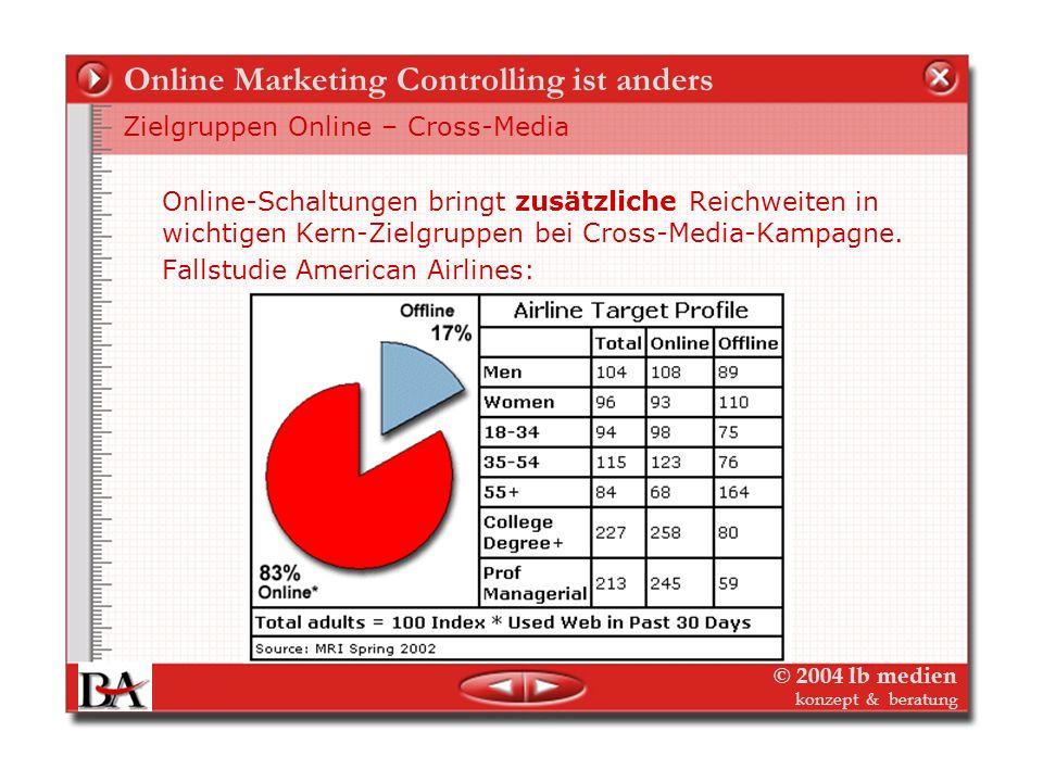 © 2004 lb medien konzept & beratung Online Marketing Controlling ist anders Erreichbarkeit von Online-affinen Zielgruppen Ein Beispiel (ADAC- Monitor)