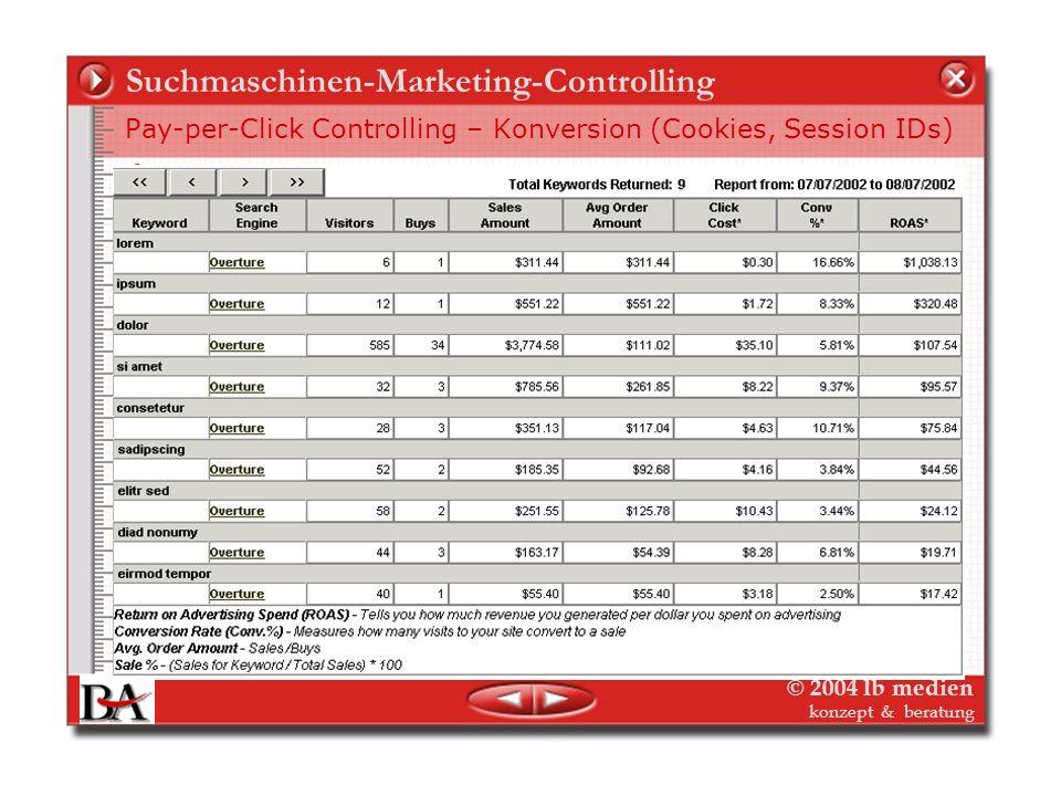 © 2004 lb medien konzept & beratung Suchmaschinen-Marketing-Controlling Pay-per-Click Controlling – Klickrate und Kosten