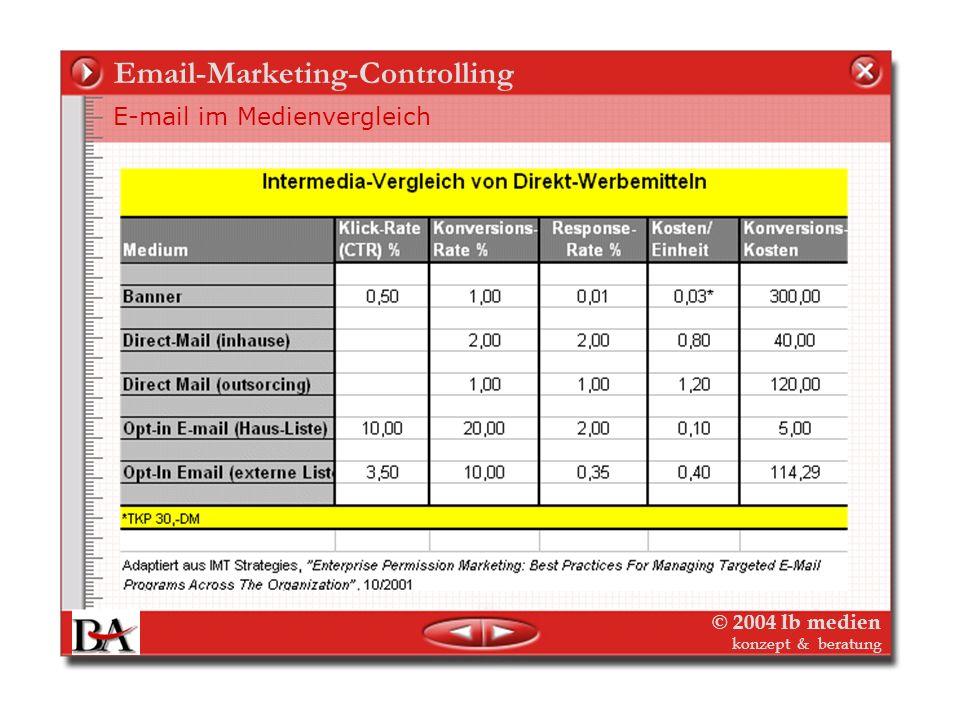 © 2004 lb medien konzept & beratung Web-Marketing-Controlling Gleiche Prinzipien – Interessante Varianten 1. Controlling Suchmaschinen-Marketing – als