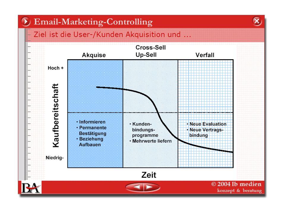 © 2004 lb medien konzept & beratung Email-Marketing-Controlling E-mail im Medienvergleich