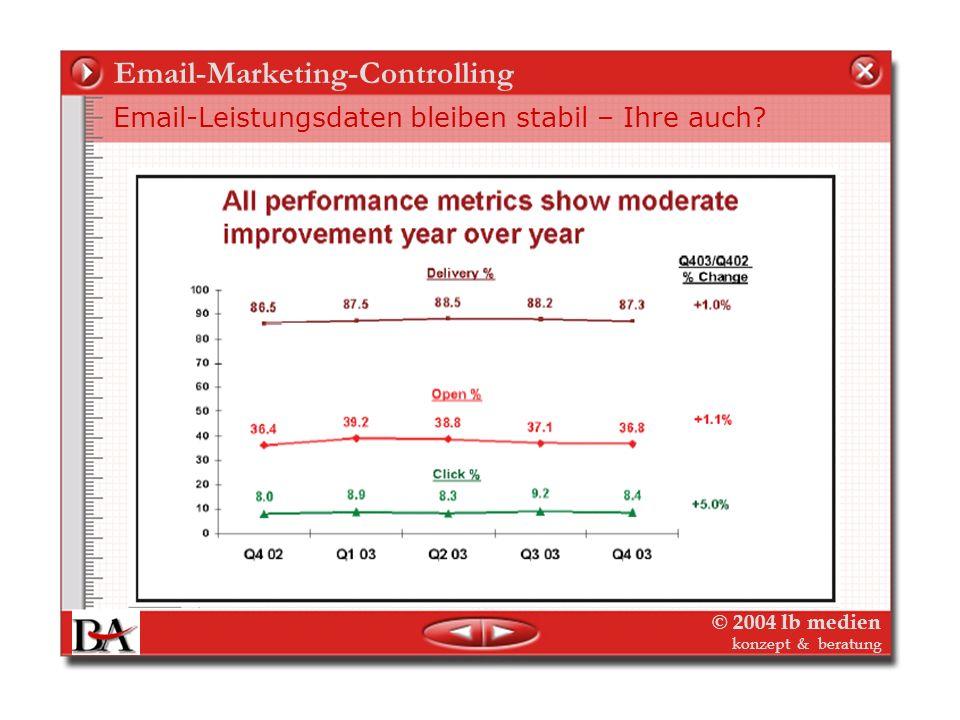© 2004 lb medien konzept & beratung Email-Marketing-Controlling Email-Controlling – Massen-Mails und Newsletter Wie, wo und wann ist mein Newsletter e