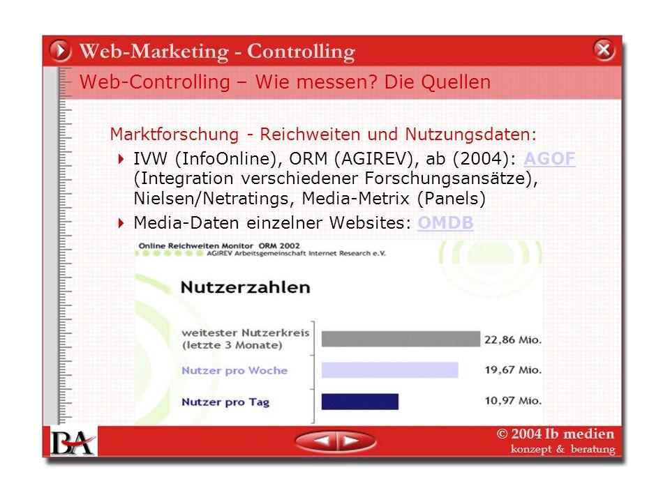 © 2004 lb medien konzept & beratung Web-Marketing - Controlling Web-Controlling – Wie messen? Die Quellen Marktforschung: Leser-Analysen auch für`s In