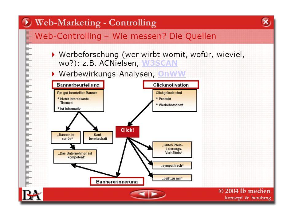 © 2004 lb medien konzept & beratung Web-Marketing - Controlling Web-Controlling – Wie messen? Die Quellen Marktforschung - Objektübergreifende Nutzera