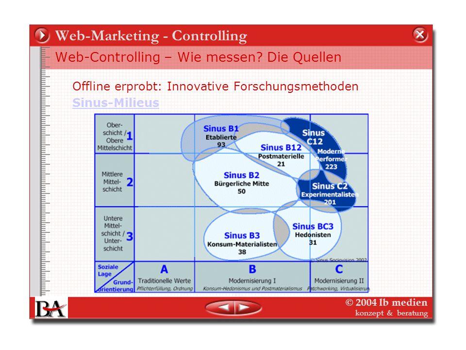 © 2004 lb medien konzept & beratung Web-Marketing - Controlling Web-Controlling – Wie messen? Die Quellen Marktforschung - Markt-Media-Studien Medien-