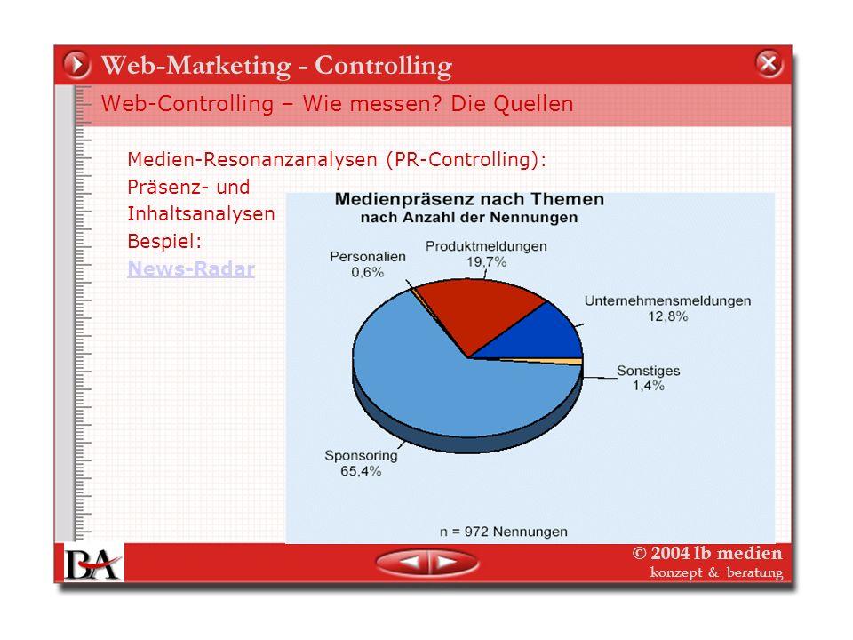 © 2004 lb medien konzept & beratung Web-Marketing - Controlling Web-Controlling – Wie messen? Die Quellen Offline erprobt: Semiometrie: (zum Spass)Sem