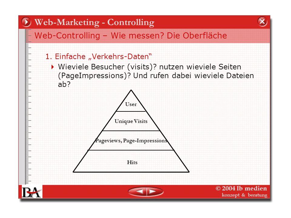 © 2004 lb medien konzept & beratung Web-Marketing - Controlling Web-Controlling – Wie messen? Logfile Analyse Aggregierte Daten aus Logfile: 1.Anzahl: