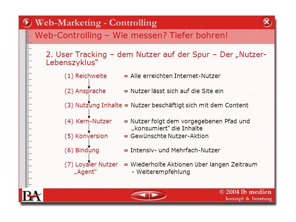© 2004 lb medien konzept & beratung Web-Marketing - Controlling Web-Controlling – Wie messen? Die Oberfläche 1. Einfache Verkehrs-Daten Wieviele Besuc