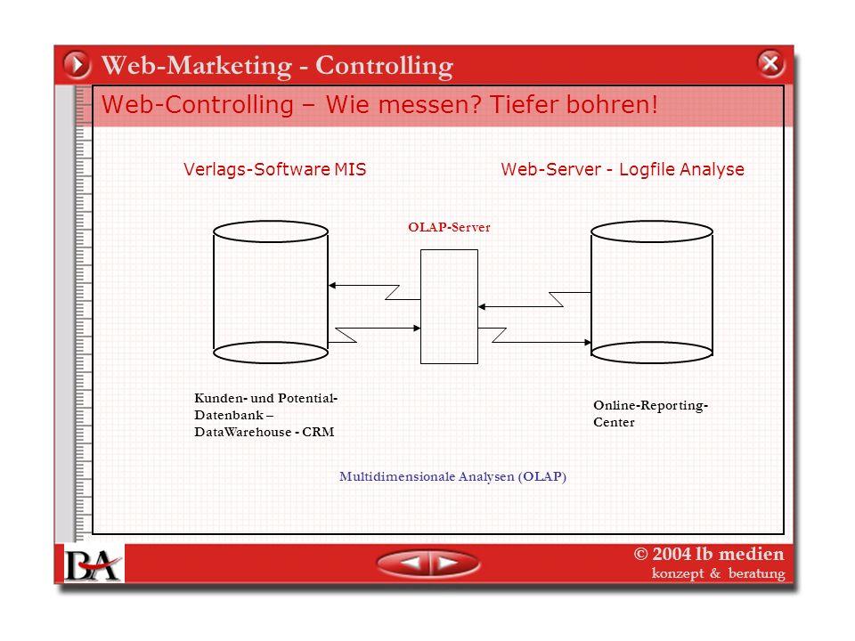 © 2004 lb medien konzept & beratung Web-Marketing - Controlling Web-Controlling – Wie messen? Tiefer bohren! Schritt für Schritt zu mehr Komplexität E