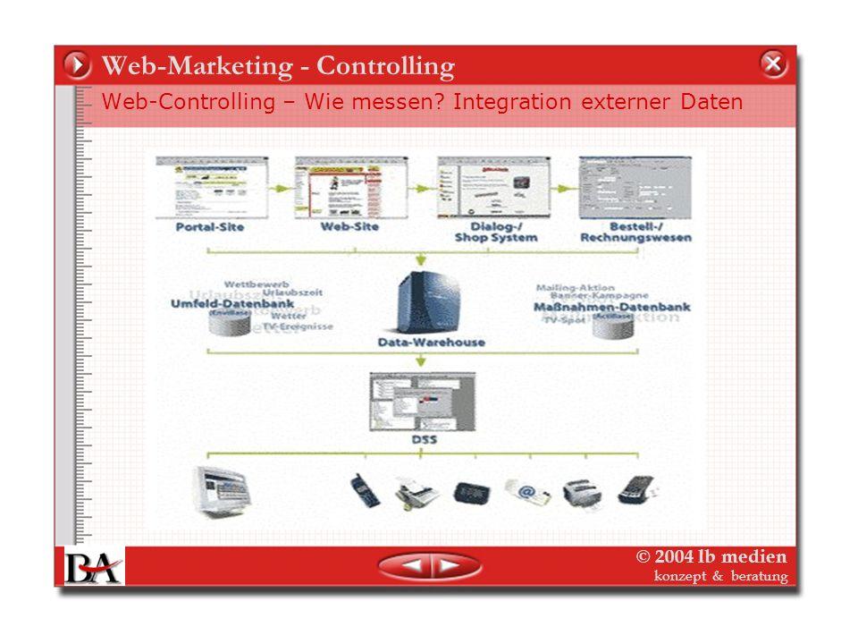 © 2004 lb medien konzept & beratung Web-Marketing - Controlling Web-Controlling – Wie messen? User Tracking Es reicht nicht, das Endergebnis zu messen