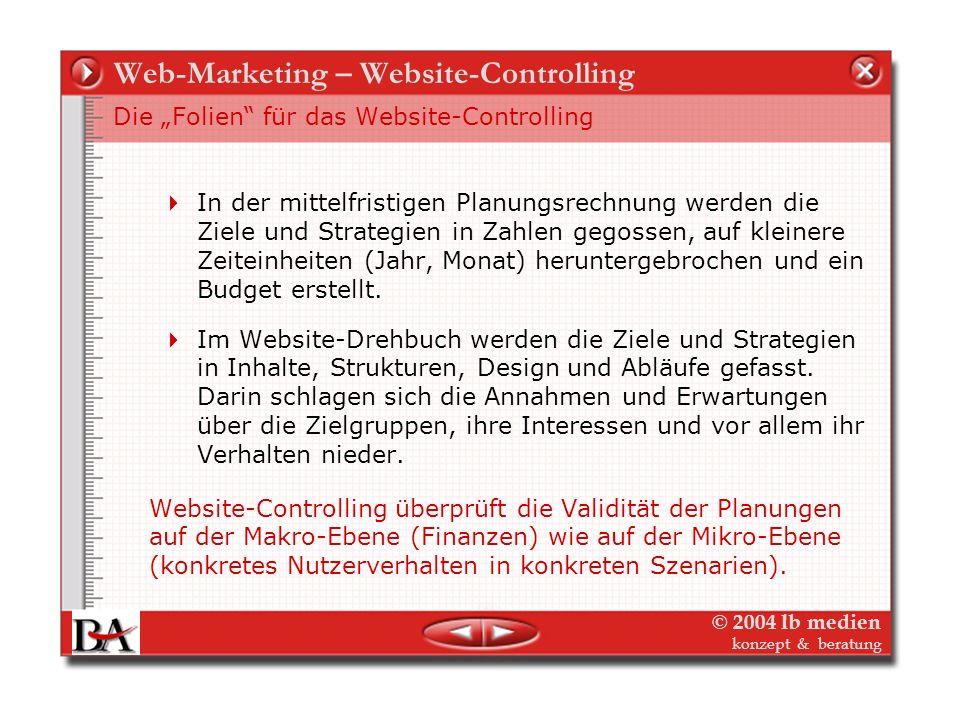 © 2004 lb medien konzept & beratung Web-Marketing Strategische Optionen (Verlags-)Website als...