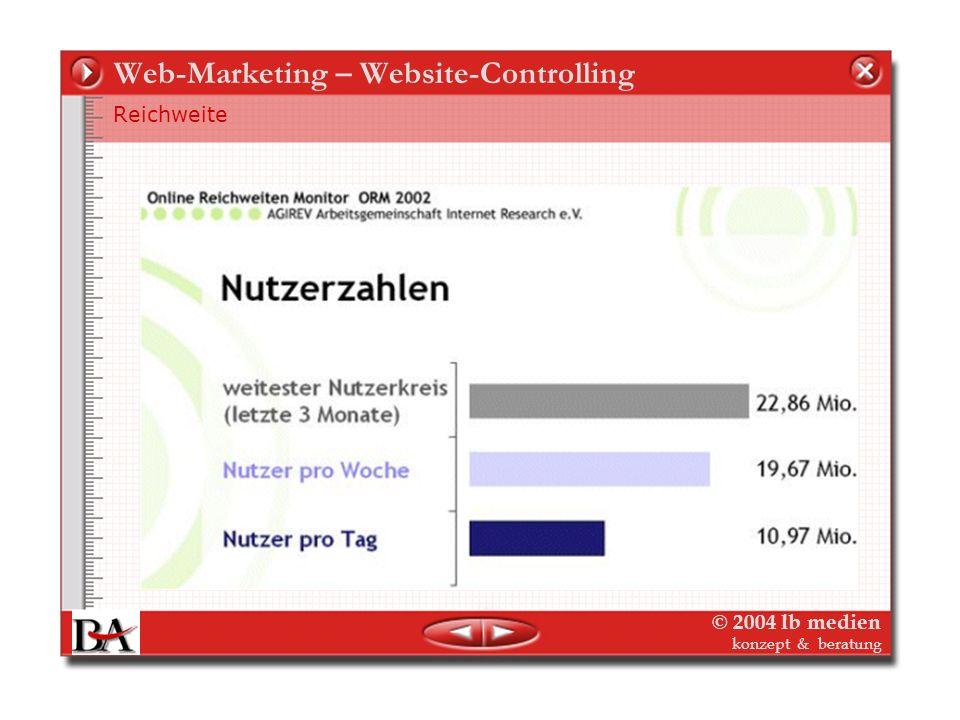© 2004 lb medien konzept & beratung Web-Marketing – Website-Controlling Reichweite Sowohl für die Website als Werbemittel als auch als Werbetträger (B