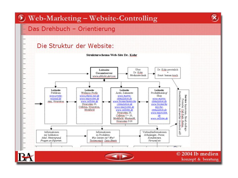 © 2004 lb medien konzept & beratung Web-Marketing – Website-Controlling Die Basis für den Soll-Ist-Vergleich auf der Mikro-Ebene Das Drehbuch Konkreti