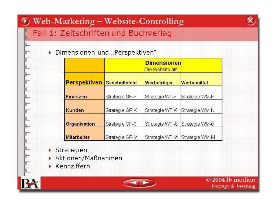 © 2004 lb medien konzept & beratung Web-Marketing – Website-Controlling Fall 1: Zeitschriften und Buchverlag Ist-Analyse (als Bestandteil des strategi