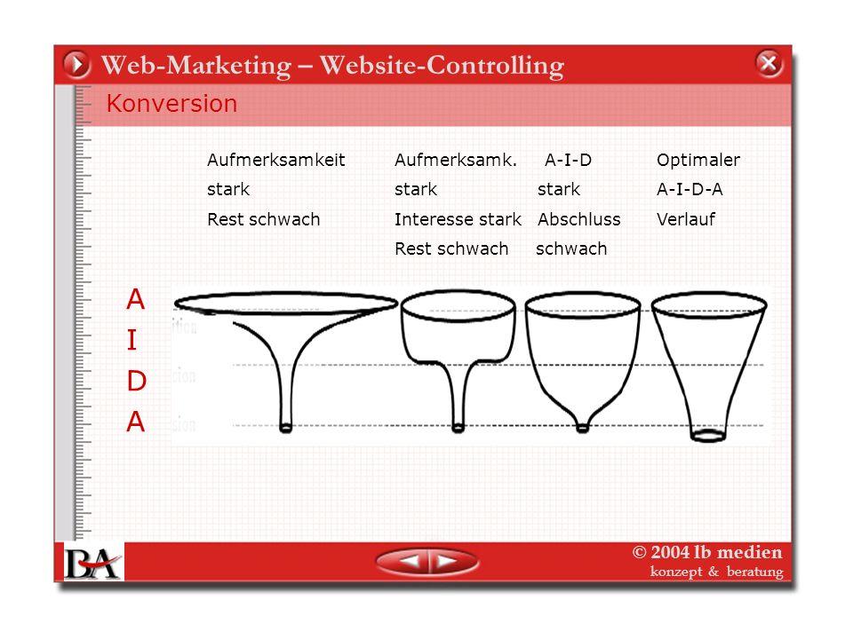 © 2004 lb medien konzept & beratung Web-Marketing – Website-Controlling Konversion....die Löcher im Eimer ;-)) Wer? fließt wo? und warum? davon! (Attr