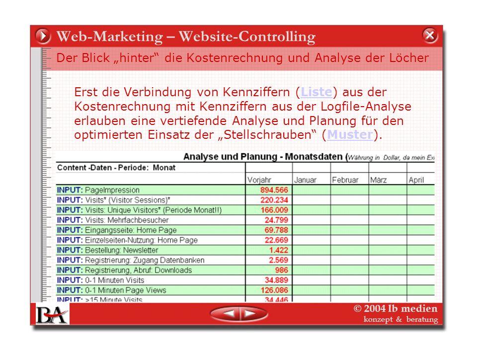 © 2004 lb medien konzept & beratung Web-Marketing – Website-Controlling Die spezifischen Vorteile des Internet-Controlling nutzen! Interaktivität: Use