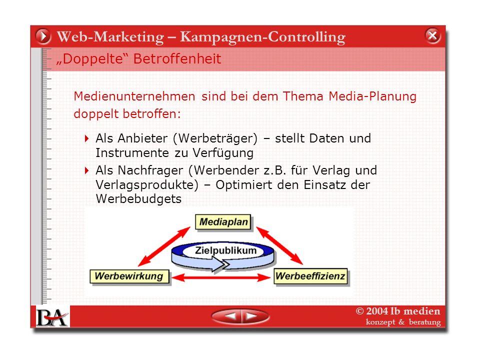 © 2004 lb medien konzept & beratung Web-Marketing – Kampagnen-Controlling Memento: Was will Werbung? Mit der Werbung (zielgruppengerichteten Mediaplan