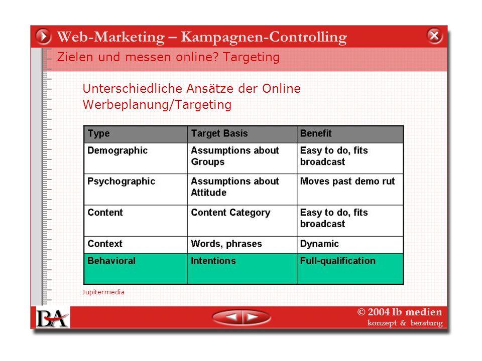 © 2004 lb medien konzept & beratung Web-Marketing – Kampagnen-Controlling Zielen und messen online? Targeting und User-Tracking 1. Kampagnenziele setz