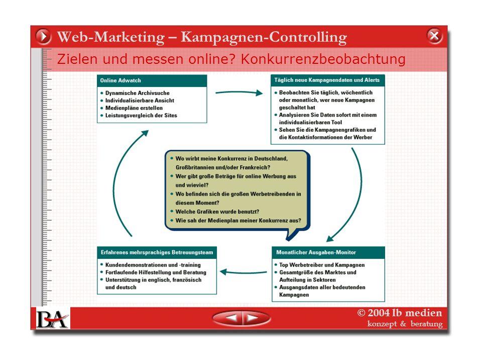 © 2004 lb medien konzept & beratung Web-Marketing – Kampagnen-Controlling Zielen, wählen und messen online 5. Controlling – Am Zielort...: User-Befrag