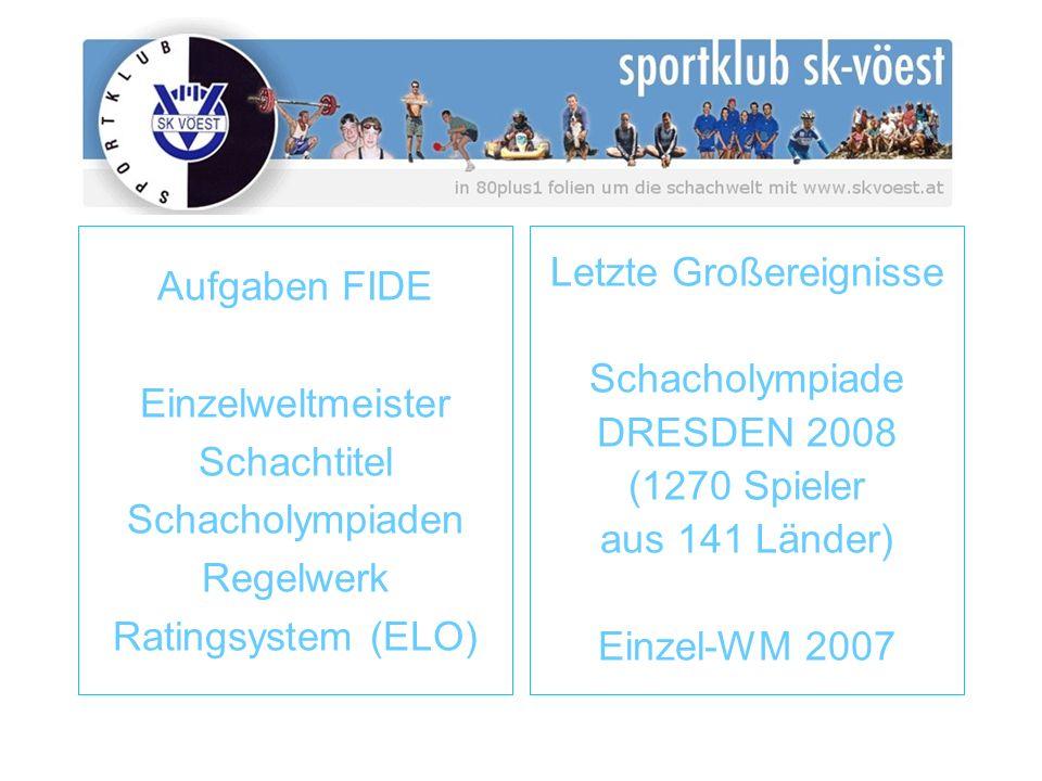 Aufgaben FIDE Einzelweltmeister Schachtitel Schacholympiaden Regelwerk Ratingsystem (ELO) Letzte Großereignisse Schacholympiade DRESDEN 2008 (1270 Spieler aus 141 Länder) Einzel-WM 2007