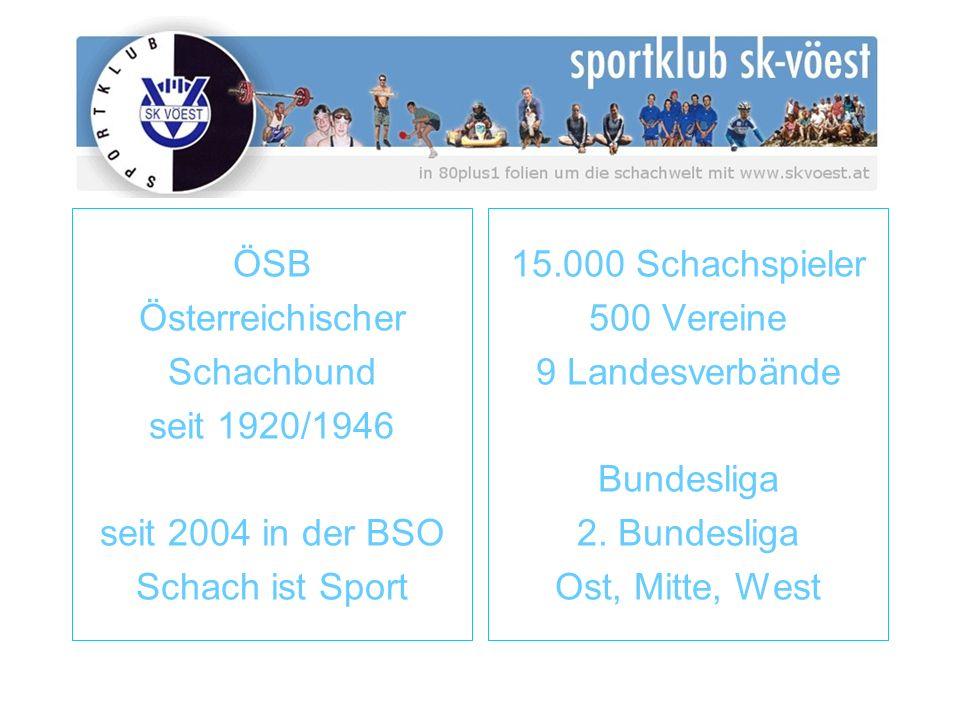 ÖSB Österreichischer Schachbund seit 1920/1946 seit 2004 in der BSO Schach ist Sport 15.000 Schachspieler 500 Vereine 9 Landesverbände Bundesliga 2. B