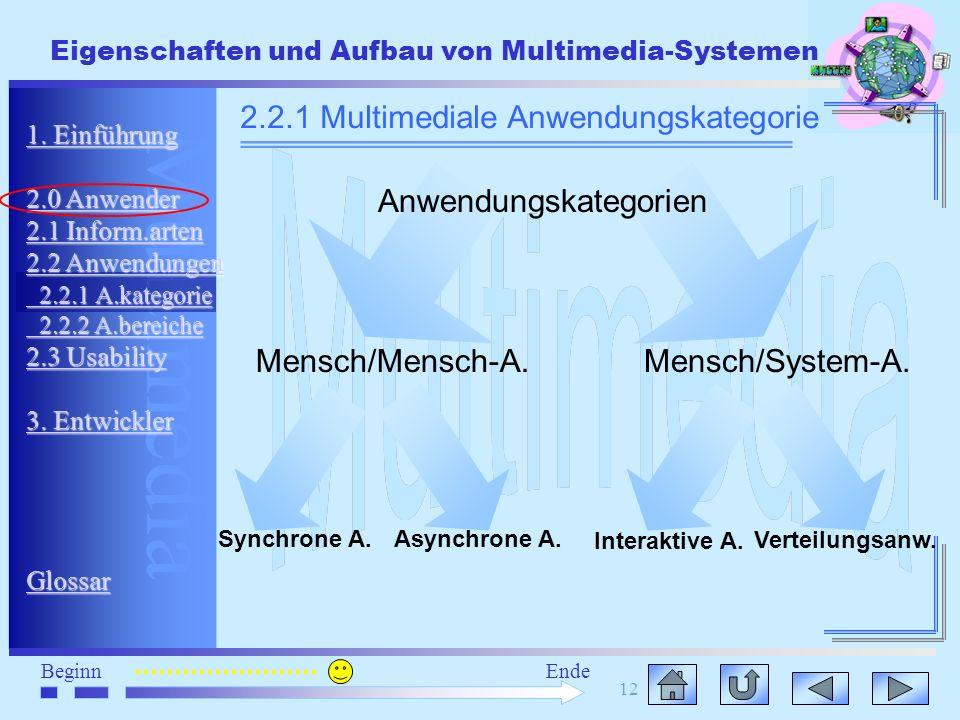Multimedia BeginnEnde Eigenschaften und Aufbau von Multimedia-Systemen 12 1. Einführung 1. Einführung 2.0 Anwender 2.0 Anwender 2.1 Inform.arten 2.1 I