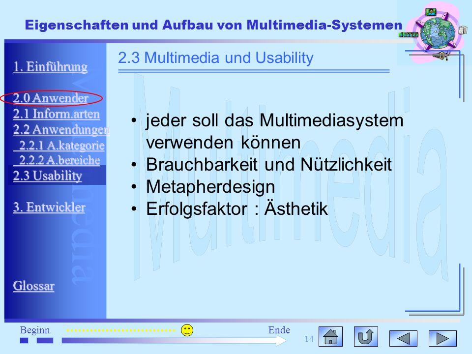 Multimedia BeginnEnde Eigenschaften und Aufbau von Multimedia-Systemen 14 1. Einführung 1. Einführung 2.0 Anwender 2.0 Anwender 2.1 Inform.arten 2.1 I