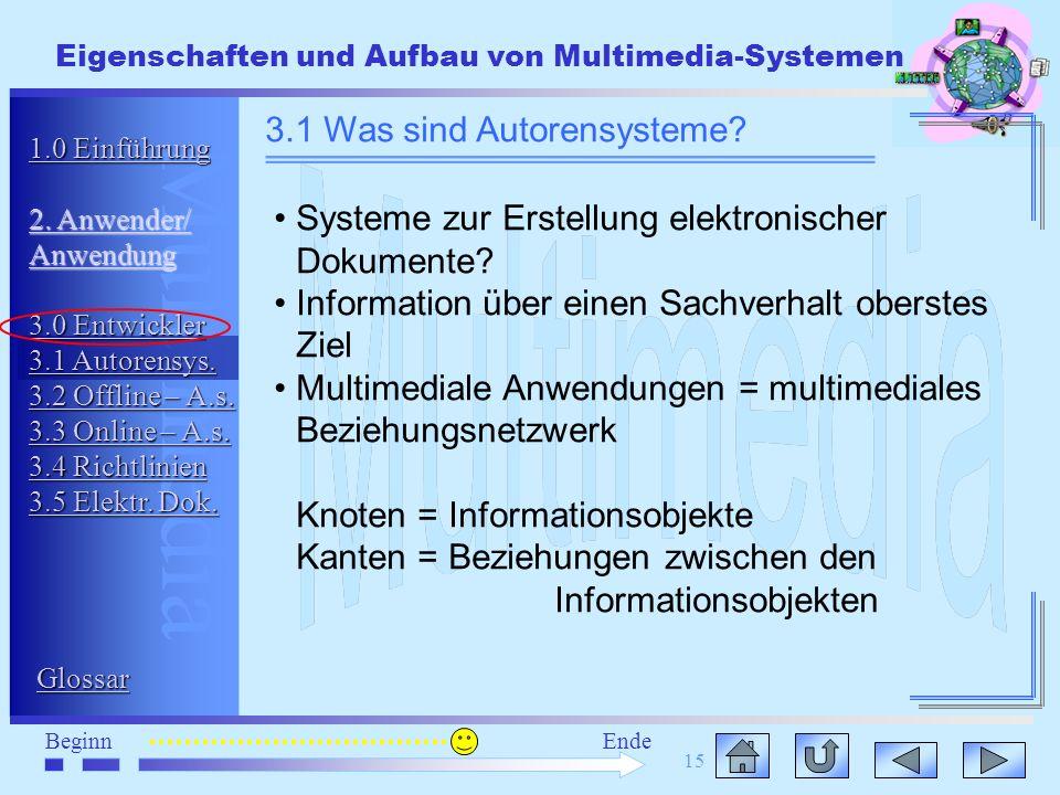 Multimedia BeginnEnde Eigenschaften und Aufbau von Multimedia-Systemen 15 3.1 Was sind Autorensysteme? Systeme zur Erstellung elektronischer Dokumente
