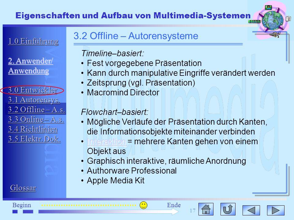 Multimedia BeginnEnde Eigenschaften und Aufbau von Multimedia-Systemen 17 3.2 Offline – Autorensysteme Timeline–basiert: Fest vorgegebene Präsentation