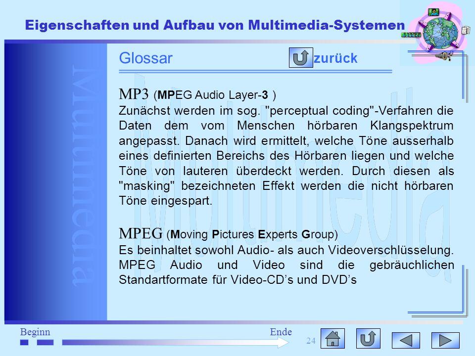 Multimedia BeginnEnde Eigenschaften und Aufbau von Multimedia-Systemen 24 zurück Glossar MP3 (MPEG Audio Layer-3 ) Zunächst werden im sog.